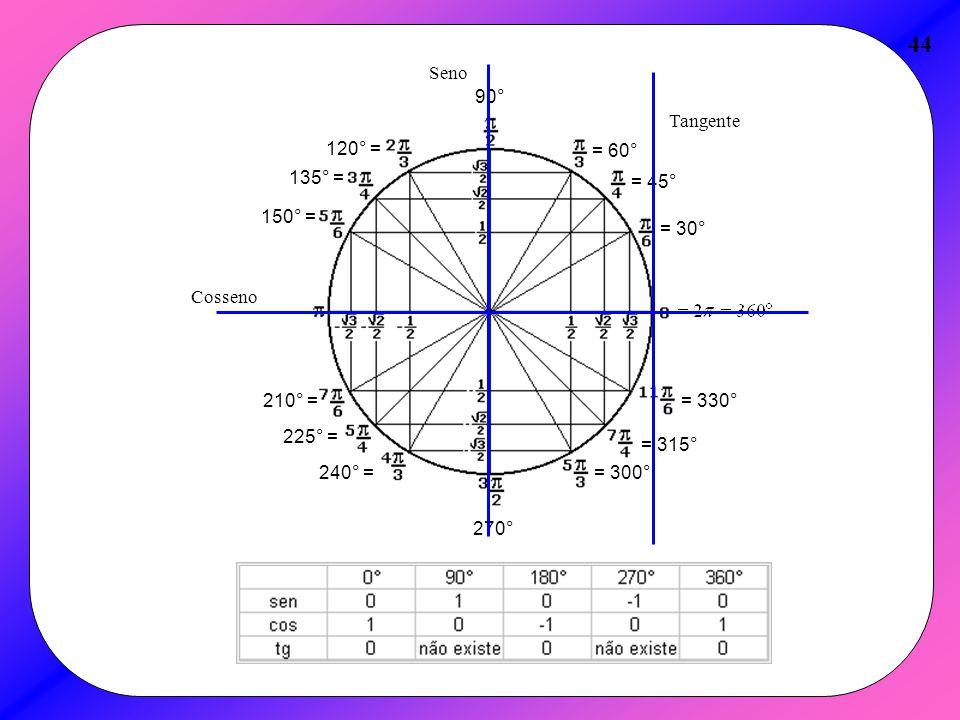 44 = 30° = 45° = 60° 90° 120° = 135° = 150° = 210° = 225° = 240° = 270° = 300° = 315° = 330° Tangente Seno Cosseno