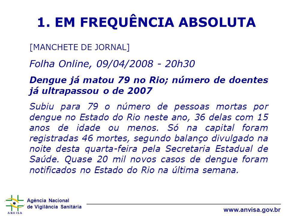 Agência Nacional de Vigilância Sanitária www.anvisa.gov.br 1. EM FREQUÊNCIA ABSOLUTA [MANCHETE DE JORNAL] Folha Online, 09/04/2008 - 20h30 Dengue já m