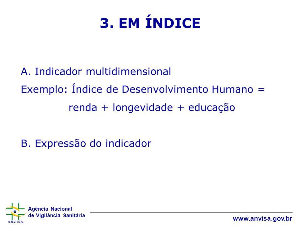 Agência Nacional de Vigilância Sanitária www.anvisa.gov.br 3. EM ÍNDICE A. Indicador multidimensional Exemplo: Índice de Desenvolvimento Humano = rend