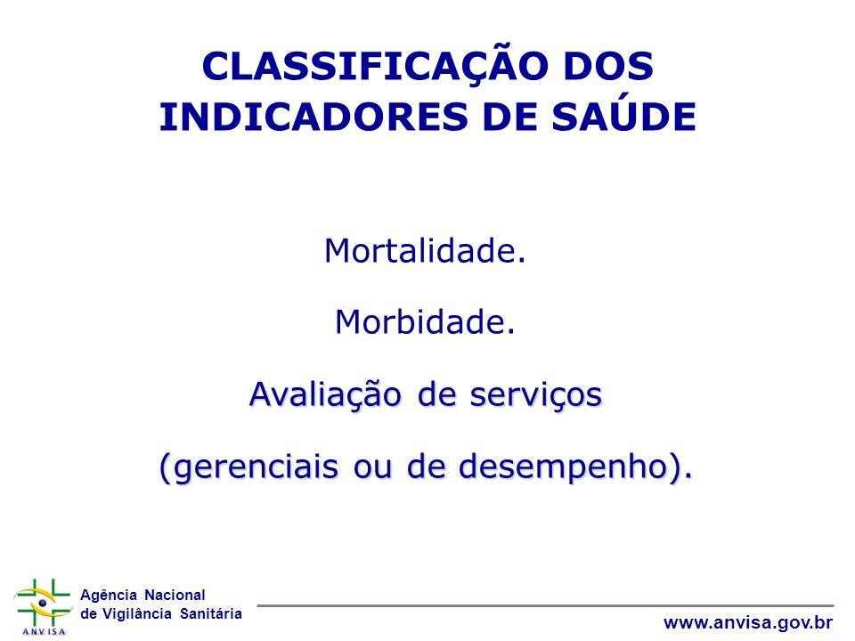 Agência Nacional de Vigilância Sanitária www.anvisa.gov.br CLASSIFICAÇÃO DOS INDICADORES DE SAÚDE Mortalidade. Morbidade. Avaliação de serviços (geren