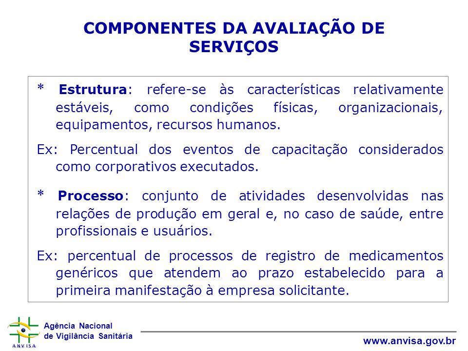 Agência Nacional de Vigilância Sanitária www.anvisa.gov.br COMPONENTES DA AVALIAÇÃO DE SERVIÇOS * Estrutura: refere-se às características relativamente estáveis, como condições físicas, organizacionais, equipamentos, recursos humanos.