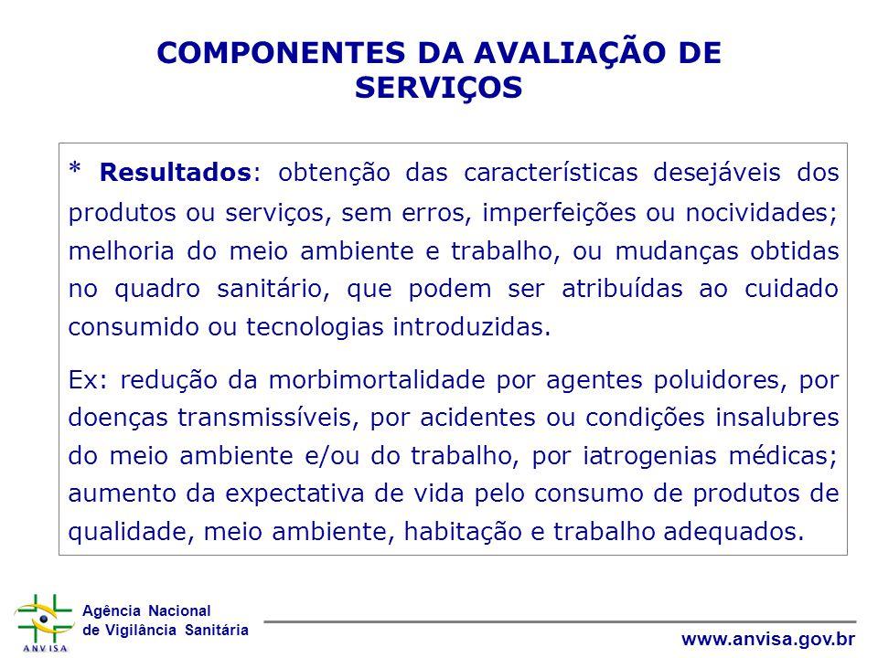 Agência Nacional de Vigilância Sanitária www.anvisa.gov.br COMPONENTES DA AVALIAÇÃO DE SERVIÇOS * Resultados: obtenção das características desejáveis