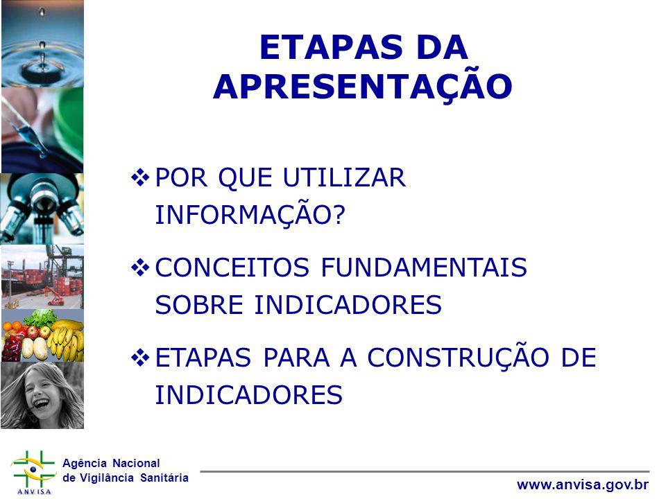 Agência Nacional de Vigilância Sanitária www.anvisa.gov.br ETAPAS DA APRESENTAÇÃO  POR QUE UTILIZAR INFORMAÇÃO.