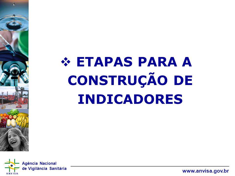 Agência Nacional de Vigilância Sanitária www.anvisa.gov.br  ETAPAS PARA A CONSTRUÇÃO DE INDICADORES