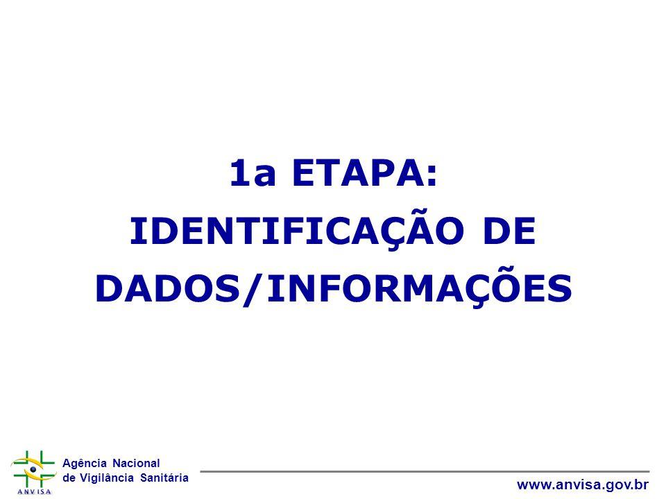 Agência Nacional de Vigilância Sanitária www.anvisa.gov.br 1a ETAPA: IDENTIFICAÇÃO DE DADOS/INFORMAÇÕES