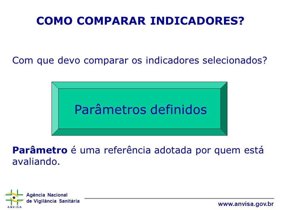 Agência Nacional de Vigilância Sanitária www.anvisa.gov.br Com que devo comparar os indicadores selecionados? Parâmetro é uma referência adotada por q