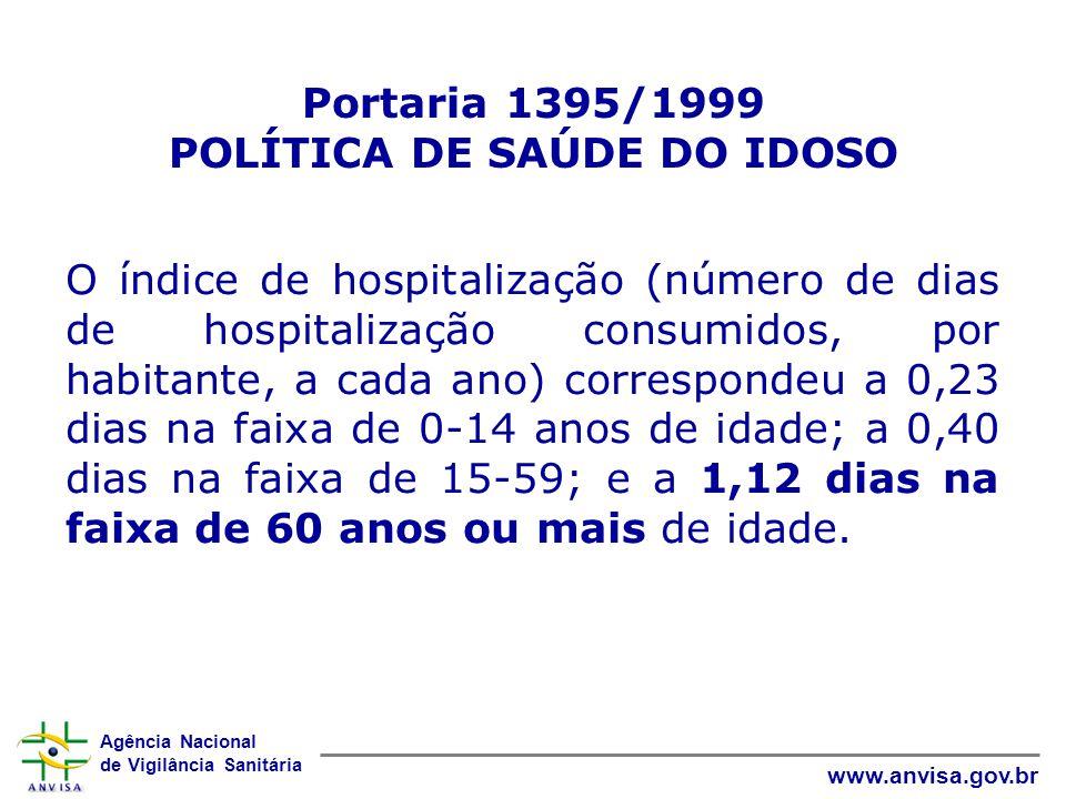 Agência Nacional de Vigilância Sanitária www.anvisa.gov.br Portaria 1395/1999 POLÍTICA DE SAÚDE DO IDOSO O índice de hospitalização (número de dias de hospitalização consumidos, por habitante, a cada ano) correspondeu a 0,23 dias na faixa de 0-14 anos de idade; a 0,40 dias na faixa de 15-59; e a 1,12 dias na faixa de 60 anos ou mais de idade.