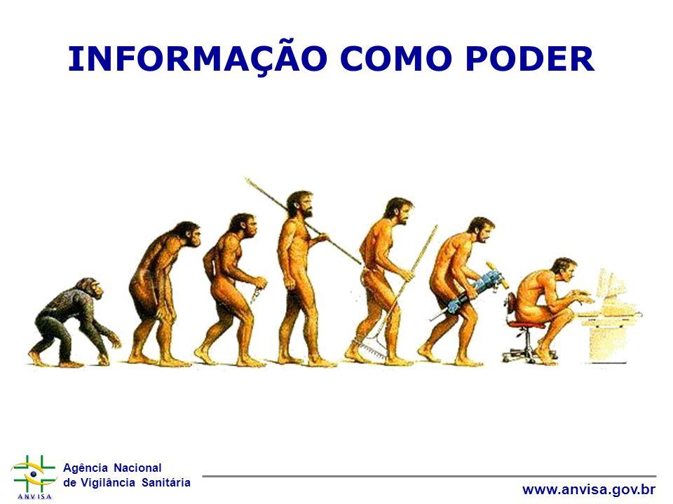 Agência Nacional de Vigilância Sanitária www.anvisa.gov.br INFORMAÇÃO COMO PODER