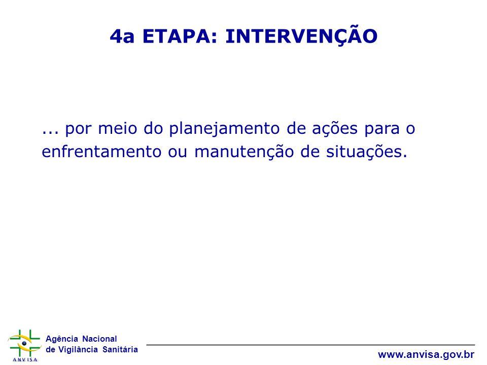 Agência Nacional de Vigilância Sanitária www.anvisa.gov.br... por meio do planejamento de ações para o enfrentamento ou manutenção de situações. 4a ET