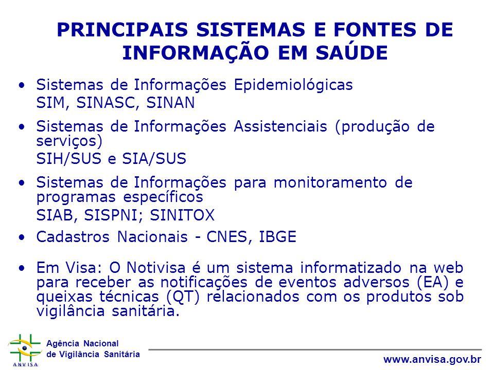 Agência Nacional de Vigilância Sanitária www.anvisa.gov.br PRINCIPAIS SISTEMAS E FONTES DE INFORMAÇÃO EM SAÚDE Sistemas de Informações Epidemiológicas SIM, SINASC, SINAN Sistemas de Informações Assistenciais (produção de serviços) SIH/SUS e SIA/SUS Sistemas de Informações para monitoramento de programas específicos SIAB, SISPNI; SINITOX Cadastros Nacionais - CNES, IBGE Em Visa: O Notivisa é um sistema informatizado na web para receber as notificações de eventos adversos (EA) e queixas técnicas (QT) relacionados com os produtos sob vigilância sanitária.