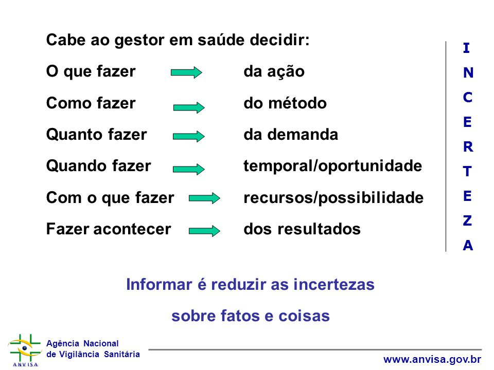 Agência Nacional de Vigilância Sanitária www.anvisa.gov.br PARA A ESCOLHA DOS INDICADORES, TAMBÉM SÃO IMPORTANTES OS CONCEITOS DE EFICIÊNCIA, EFICÁCIA E EFETIVIDADE.