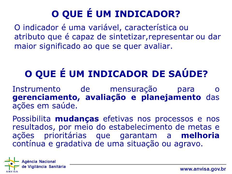 Agência Nacional de Vigilância Sanitária www.anvisa.gov.br O QUE É UM INDICADOR? O indicador é uma variável, característica ou atributo que é capaz de