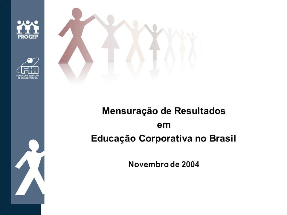 Mensuração de Resultados em Educação Corporativa no Brasil Novembro de 2004