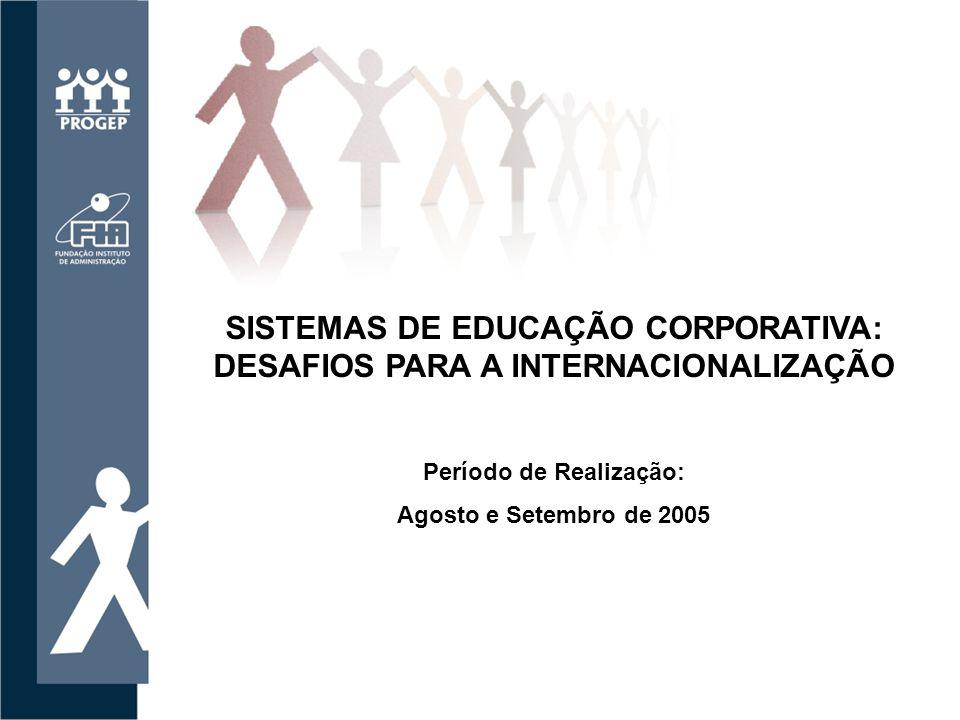 SISTEMAS DE EDUCAÇÃO CORPORATIVA: DESAFIOS PARA A INTERNACIONALIZAÇÃO Período de Realização: Agosto e Setembro de 2005