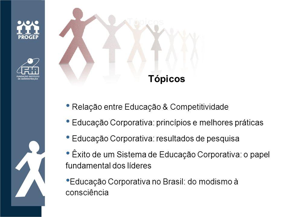 Tópicos Relação entre Educação & Competitividade Educação Corporativa: princípios e melhores práticas Educação Corporativa: resultados de pesquisa Êxito de um Sistema de Educação Corporativa: o papel fundamental dos líderes Educação Corporativa no Brasil: do modismo à consciência Tópicos