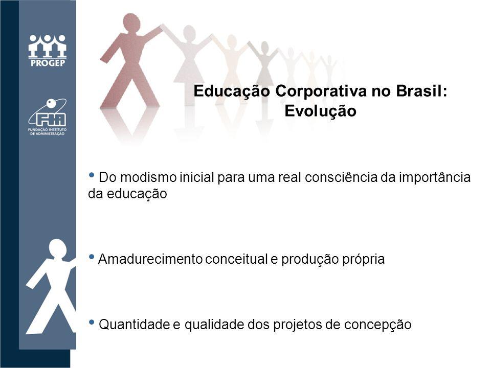 Do modismo inicial para uma real consciência da importância da educação Amadurecimento conceitual e produção própria Quantidade e qualidade dos projetos de concepção Educação Corporativa no Brasil: Evolução