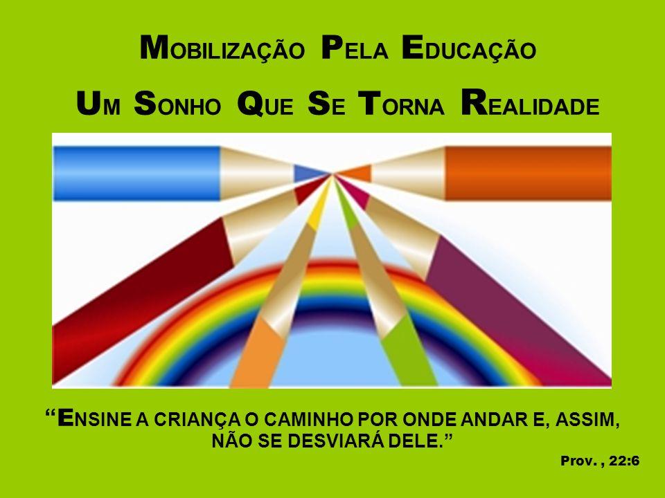 P RIMEIROS P ASSOS Oficina de Mobilização / Brasília-DF Lançamento c/ Ministro Haddad Conclusão Cartilha
