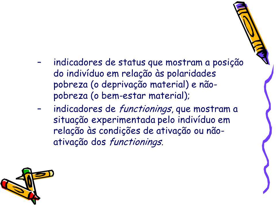 –indicadores de status que mostram a posição do indivíduo em relação às polaridades pobreza (o deprivação material) e não- pobreza (o bem-estar material); –indicadores de functionings, que mostram a situação experimentada pelo indivíduo em relação às condições de ativação ou não- ativação dos functionings.