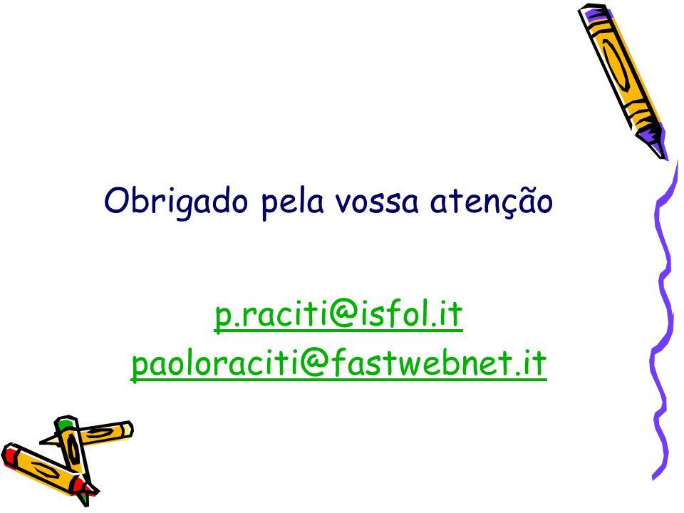Obrigado pela vossa atenção p.raciti@isfol.it paoloraciti@fastwebnet.it