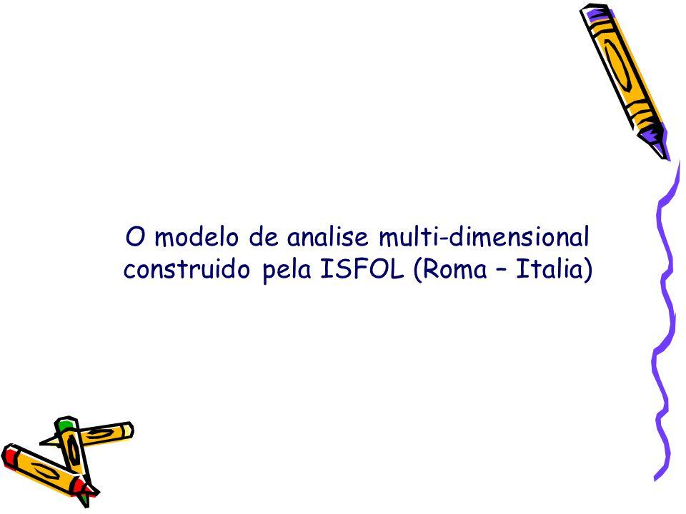 O modelo de analise multi-dimensional construido pela ISFOL (Roma – Italia)