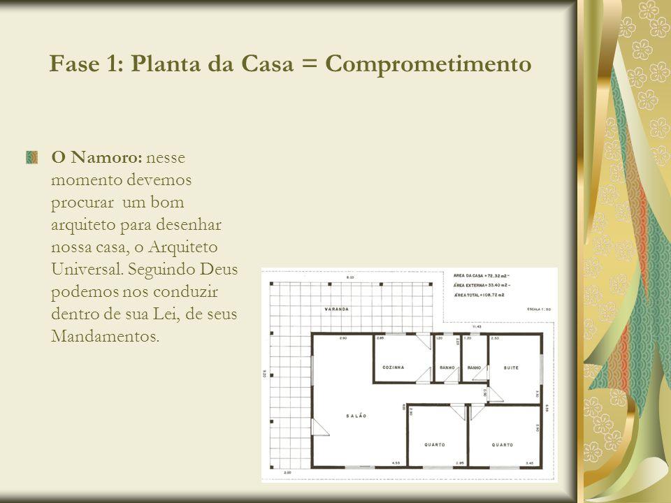 Fase 2: Alicerce = Unificação O Casamento: pesquisar o melhor material para construir sua casa.