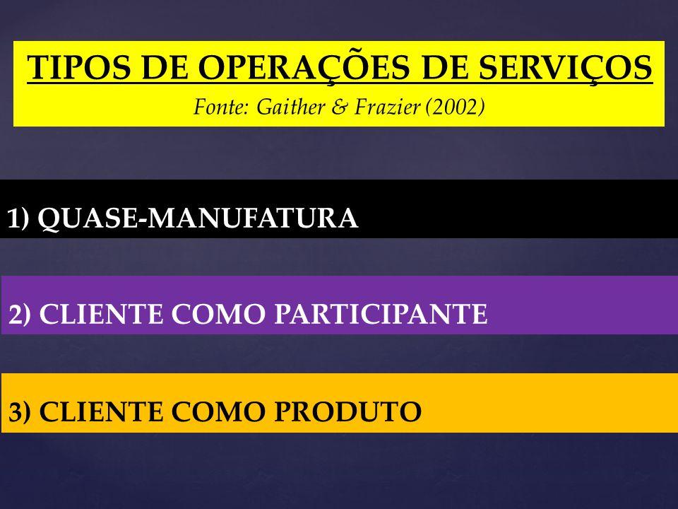 Fonte: Gaither & Frazier (2002) 1) QUASE-MANUFATURA 2) CLIENTE COMO PARTICIPANTE 3) CLIENTE COMO PRODUTO