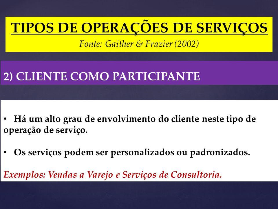 TIPOS DE OPERAÇÕES DE SERVIÇOS Fonte: Gaither & Frazier (2002) 2) CLIENTE COMO PARTICIPANTE Há um alto grau de envolvimento do cliente neste tipo de operação de serviço.
