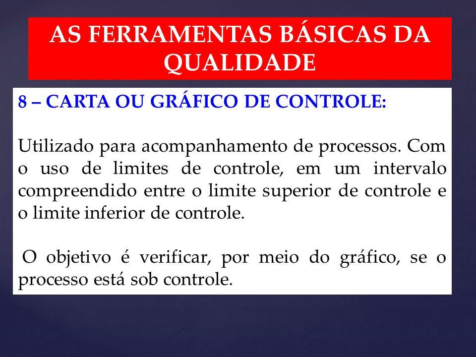 AS FERRAMENTAS BÁSICAS DA QUALIDADE 8 – CARTA OU GRÁFICO DE CONTROLE: Utilizado para acompanhamento de processos.