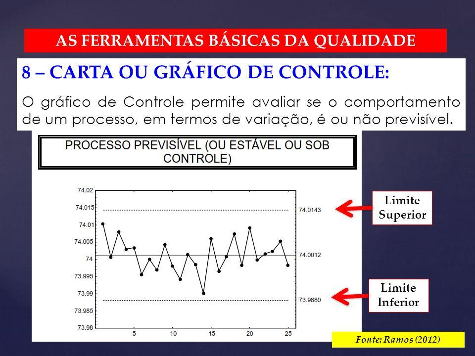 AS FERRAMENTAS BÁSICAS DA QUALIDADE 8 – CARTA OU GRÁFICO DE CONTROLE: O gráfico de Controle permite avaliar se o comportamento de um processo, em termos de variação, é ou não previsível.