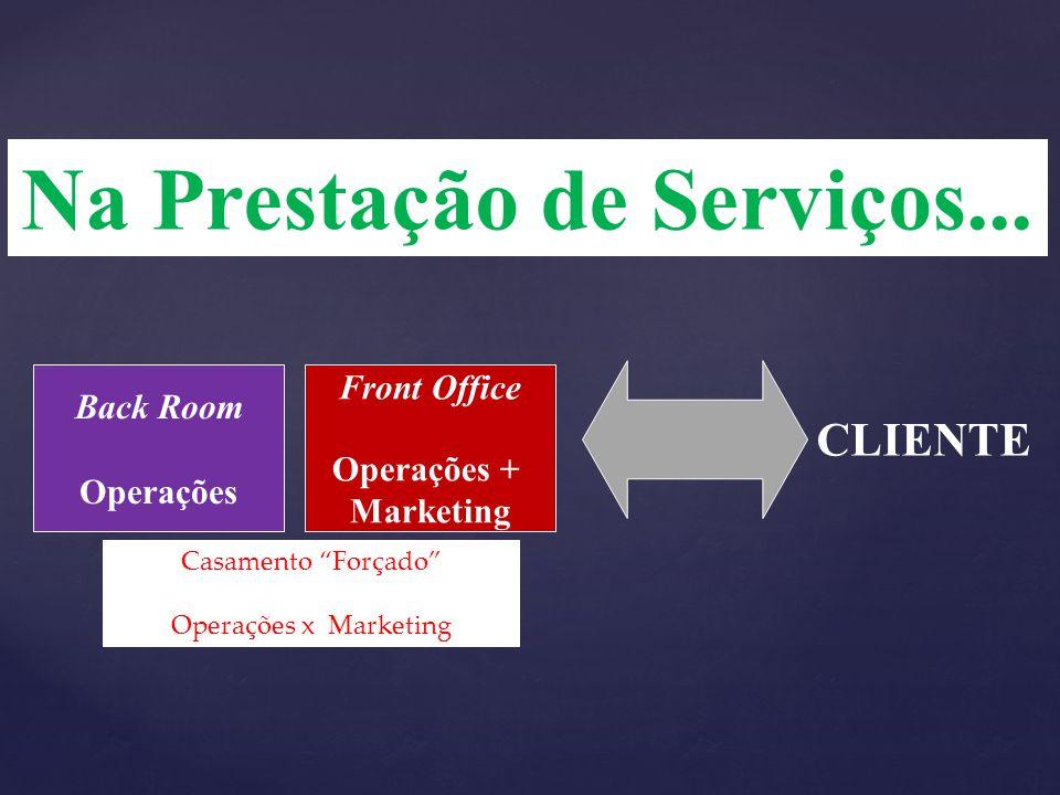 Front Office Operações + Marketing CLIENTE Na Prestação de Serviços...