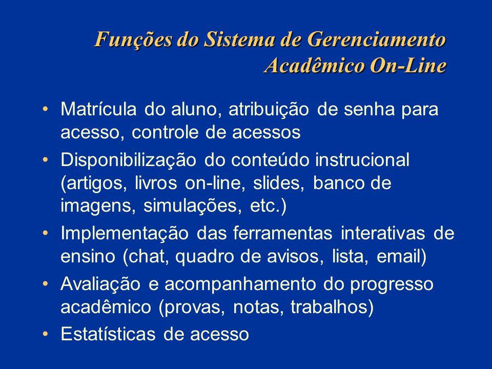 Funções do Sistema de Gerenciamento Acadêmico On-Line Matrícula do aluno, atribuição de senha para acesso, controle de acessos Disponibilização do con