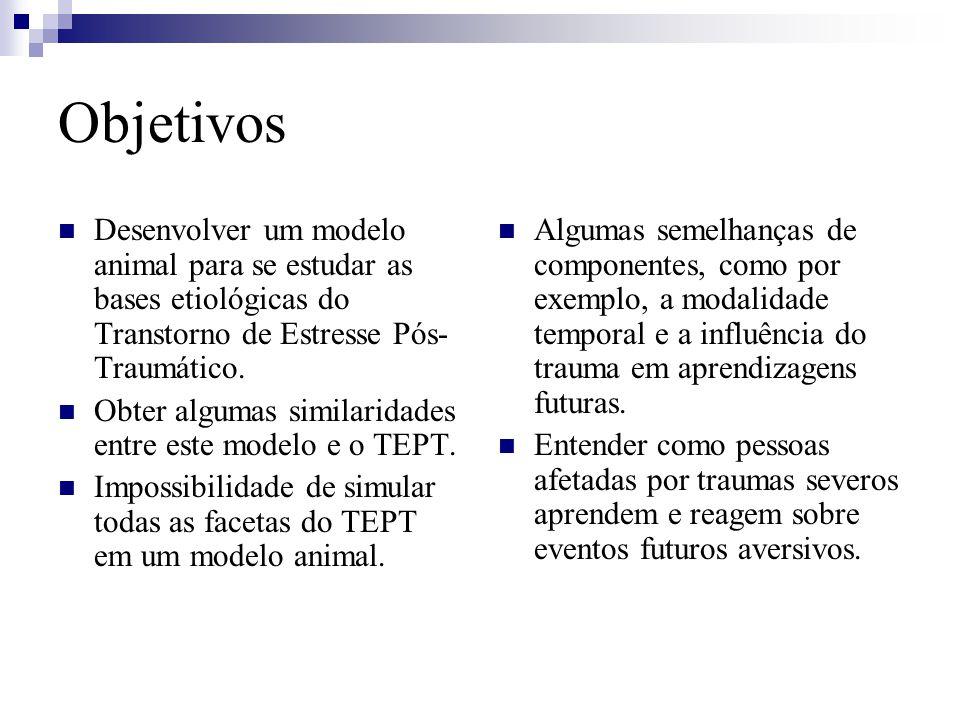 Objetivos Desenvolver um modelo animal para se estudar as bases etiológicas do Transtorno de Estresse Pós- Traumático.