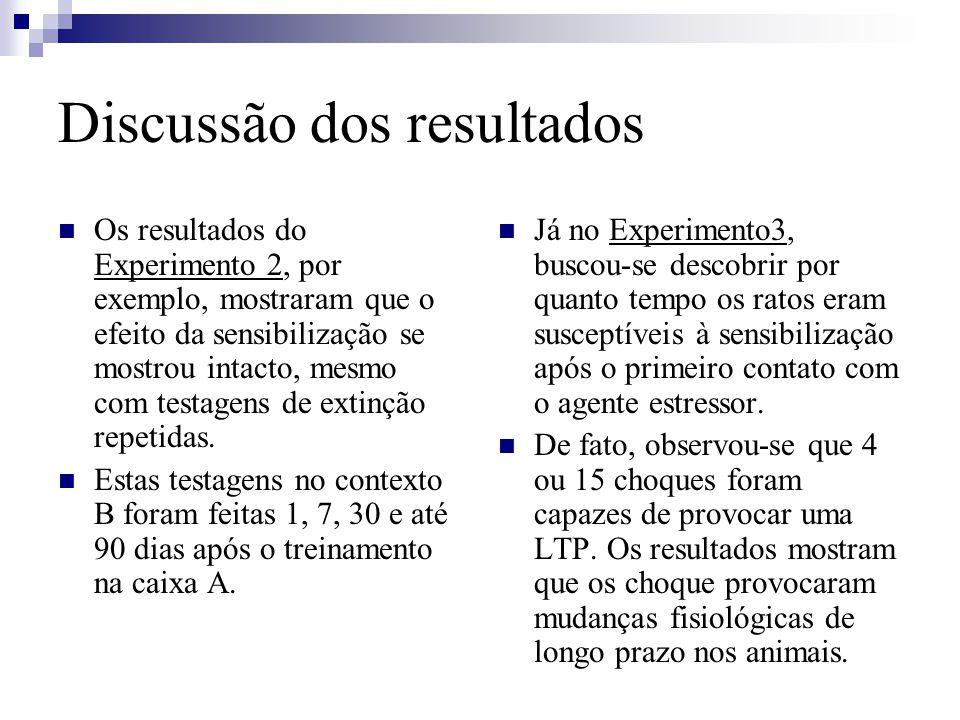 Discussão dos resultados Os resultados do Experimento 2, por exemplo, mostraram que o efeito da sensibilização se mostrou intacto, mesmo com testagens de extinção repetidas.