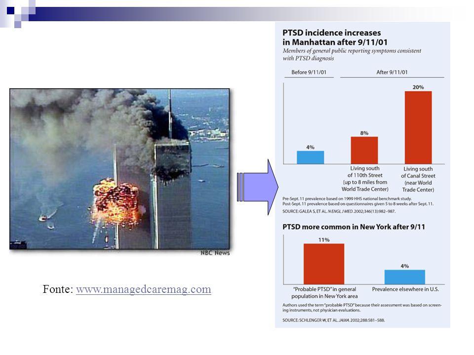 Fonte: www.managedcaremag.comwww.managedcaremag.com
