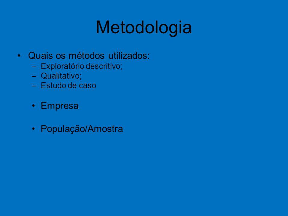 Metodologia Quais os métodos utilizados: –Exploratório descritivo; –Qualitativo; –Estudo de caso Empresa População/Amostra