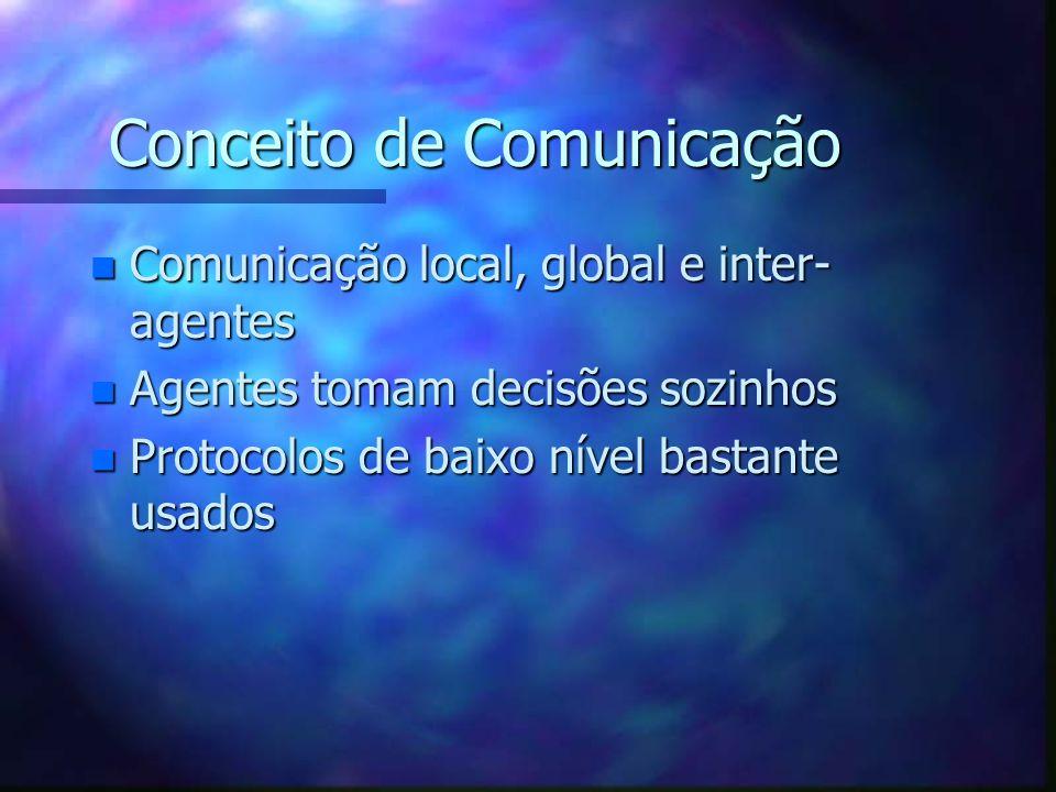 Conceito de Comunicação n Comunicação local, global e inter- agentes n Agentes tomam decisões sozinhos n Protocolos de baixo nível bastante usados