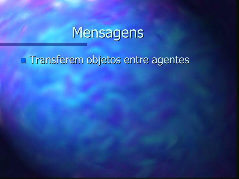 Mensagens n Transferem objetos entre agentes