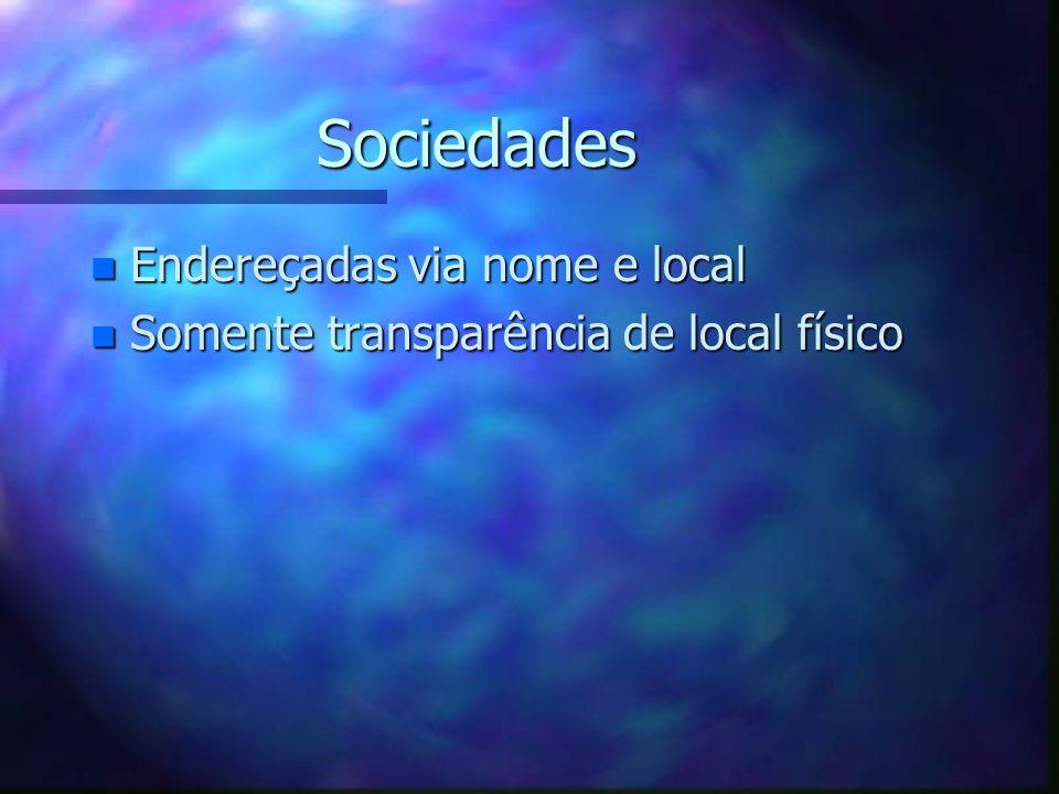 Sociedades n Endereçadas via nome e local n Somente transparência de local físico