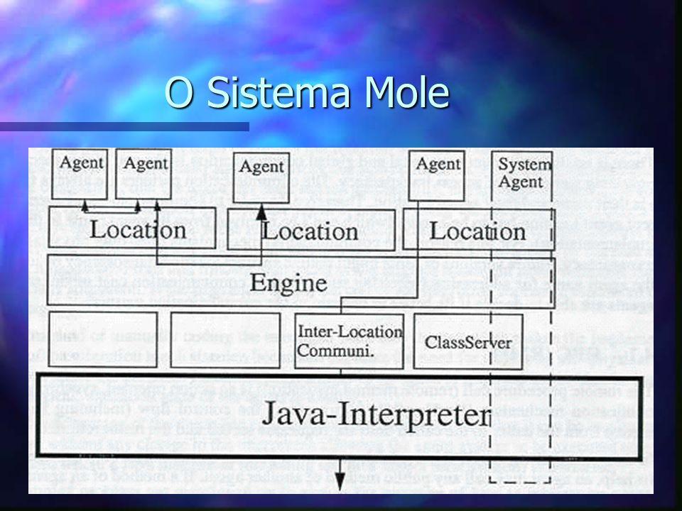 O Sistema Mole