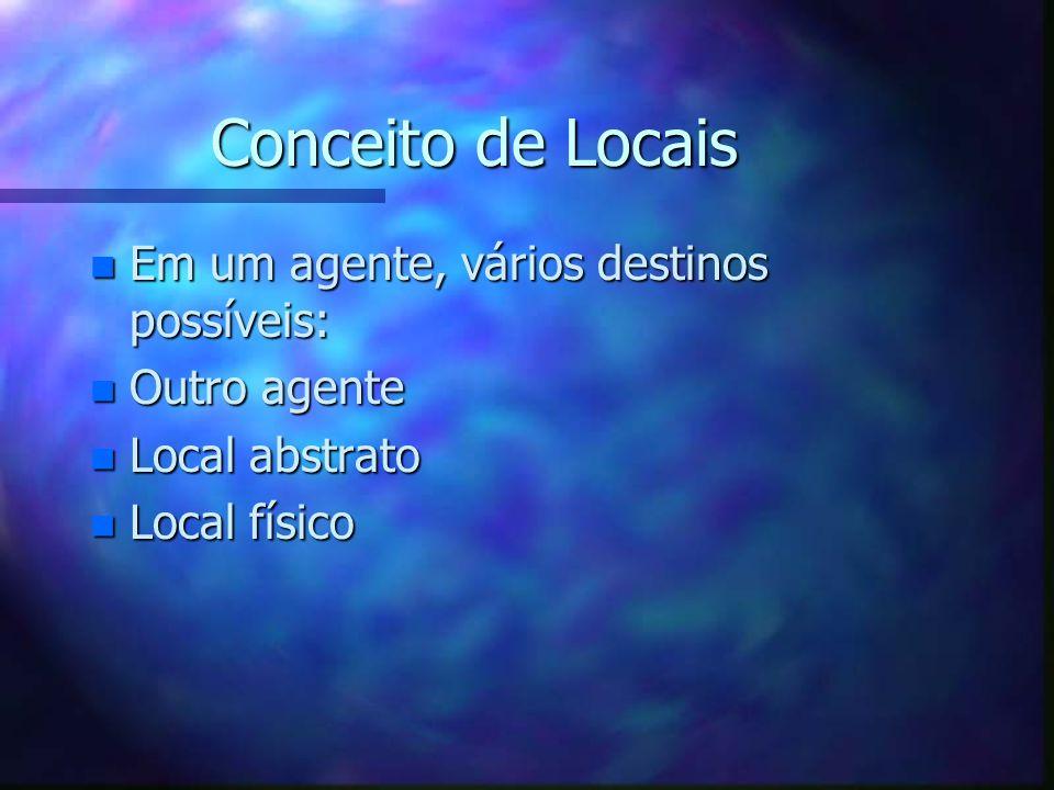 Conceito de Locais n Em um agente, vários destinos possíveis: n Outro agente n Local abstrato n Local físico