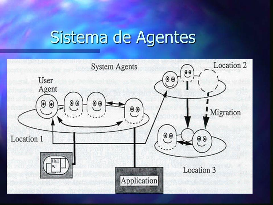 Sistema de Agentes
