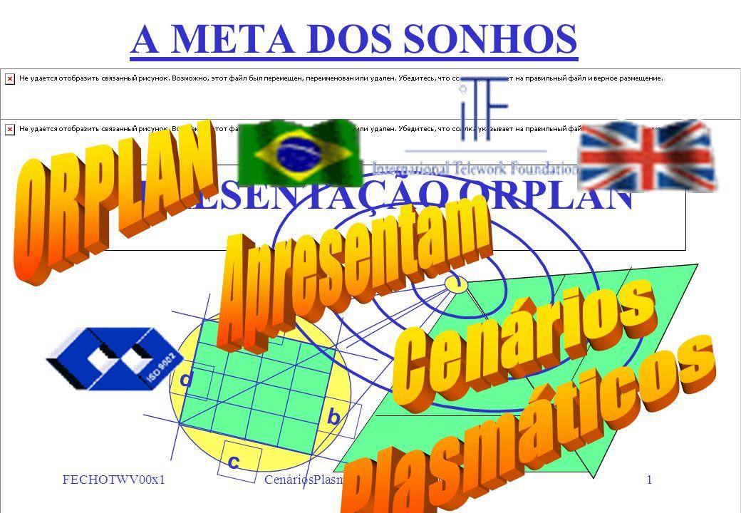 FECHOTWV00x1CenáriosPlasmáticosTelework2003R0011 A PLATAFORMA DE TRABALHO ESPECIALISTA a c b d SISTEMAS DE SISTEMAS QUE VIABILIZAM ESTRATÉGIAS DE NEGÓCIOS EXECUTADAS POR FUNÇÕES ESPECIALISTAS : –A TRAJETÓRIA DA AÇÃO