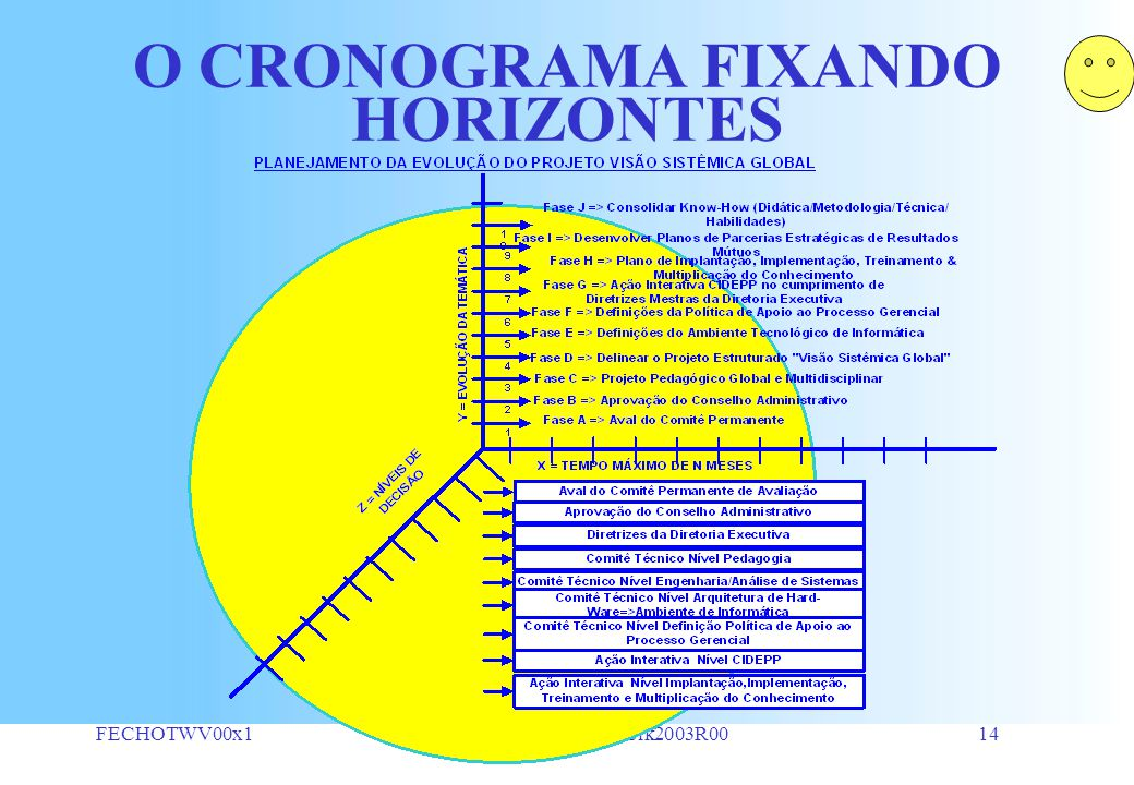 FECHOTWV00x1CenáriosPlasmáticosTelework2003R0013 HIERARQUIA CABEÇA NÍVEL 1 1.1. PENSA 1.2. DECIDE 1.3. AGE CORPO NÍVEL 2 2.1.ESTRATÉGIA 2.2. TÁTICA 2.