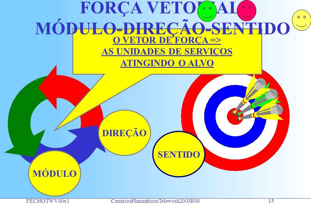 FECHOTWV00x1CenáriosPlasmáticosTelework2003R0014 O CRONOGRAMA FIXANDO HORIZONTES