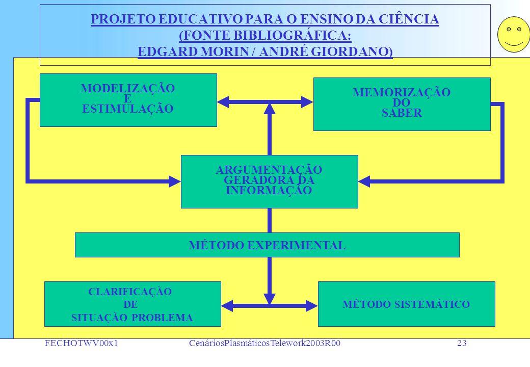 FECHOTWV00x1CenáriosPlasmáticosTelework2003R0022 EIXO B5 = ÓRGÃOS EXECUTORES A TRAJETÓRIA DA AÇÃO META ORIENTADA META DE RESULTADO A1, A2,..., AN REGU