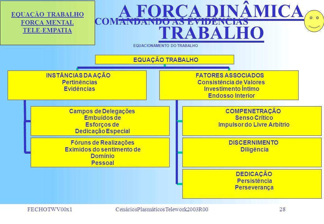 FECHOTWV00x1CenáriosPlasmáticosTelework2003R0027 LIBERANDO FORÇAS ATIVANDO A CLARIVIDÊNCIA IDÉIASDEBATES CRÍTICASOPOSIÇÃO DISCORDÂNCIAPERSUASÃO CONVENCIMENTOACORDO CONCORDÂNCIAENTENDIMENTO FORÇA DETERMINANTE A IDENTIFICAÇÃO DO VERDADEIRO COM O ÚTIL RESPEITO ESTÍMULOS MOTIVAÇÃO INCENTIVO RENOVAÇÃO EMPATIA CONTEÚDO MORAL A FUSÂO DA ENERGIA COM SENTIMENTO DE JUSTIÇA TELEPATIAEMPATIA VONTADEDISCERNIMENTO RADARES EVOLUÍDOS FUSÃO DE FORÇAS RESULTÂNCIA PROGRESSÃO GEOMÉTRICA RADARES MENTAIS ( + ) COMANDO SUPERIOR EQUAÇÃO TRABALHO FORÇA MENTAL TELE-EMPATIA