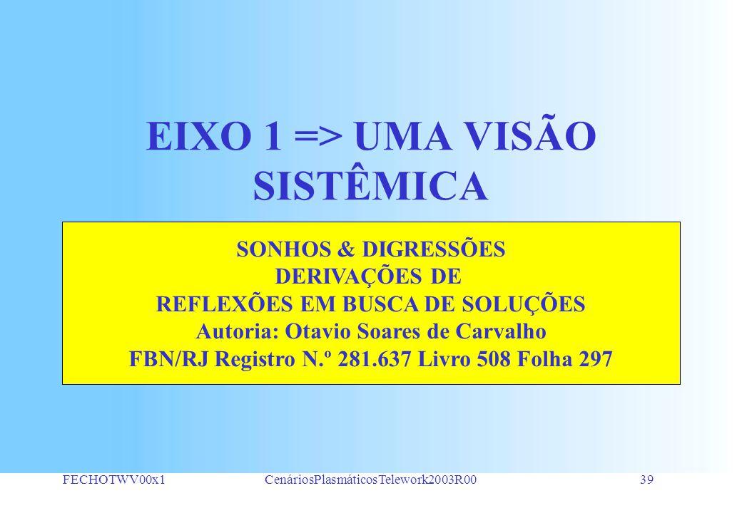 FECHOTWV00x1CenáriosPlasmáticosTelework2003R0038 ENFOQUES QUANTO A MÉRITO ESTRUTURA CONJUNTURA OBJETIVOS FINALIDADES MEIOS MECANISMO ORGANISMO REALIDA
