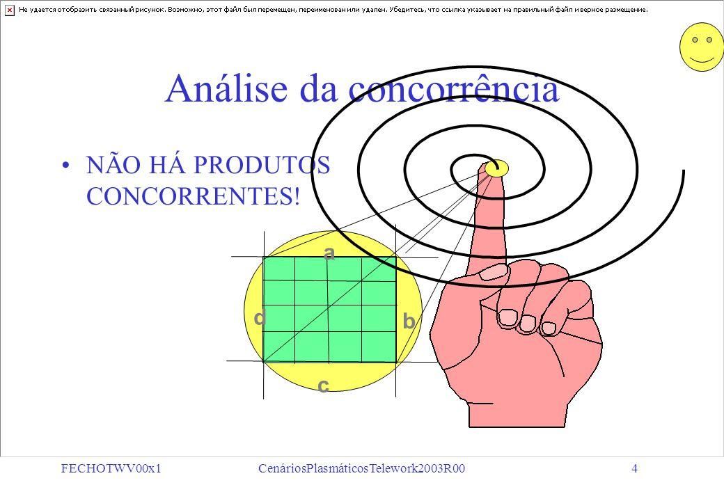 FECHOTWV00x1CenáriosPlasmáticosTelework2003R004 Análise da concorrência NÃO HÁ PRODUTOS CONCORRENTES.