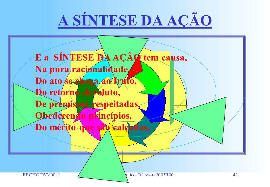 FECHOTWV00x1CenáriosPlasmáticosTelework2003R0041 CENÁRIOS PLASMÁTICOS DERIVAÇÕES DE REFLEXÕES EM BUSCA DE SOLUÇÕES Autoria: Otavio Soares de Carvalho FBN/RJ - Registro N.º 293.632 Livro 532 Folha 312 A SÍNTESE DA AÇÃO (Finalidade:Uma Visão Sistêmica) EIXO 1 => UMA VISÃO SISTÊMICA