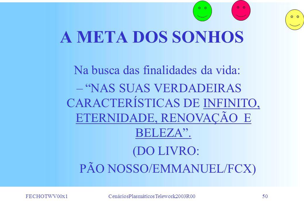 FECHOTWV00x1CenáriosPlasmáticosTelework2003R0049 AS VOLUTAS DA ESPIRAL (2) 3 ESFERA DO PURO 2. ESFERA ' SINGELO O PÊNDULO DE AFERIÇÃO DE VALORES DO IN
